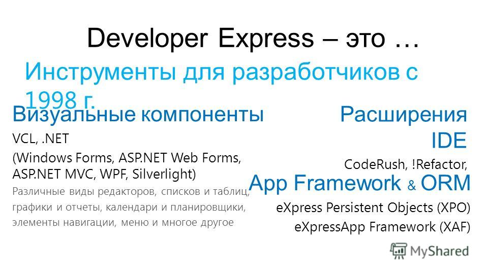 Developer Express – это … Визуальные компоненты VCL,.NET (Windows Forms, ASP.NET Web Forms, ASP.NET MVC, WPF, Silverlight) Различные виды редакторов, списков и таблиц, графики и отчеты, календари и планировщики, элементы навигации, меню и многое друг