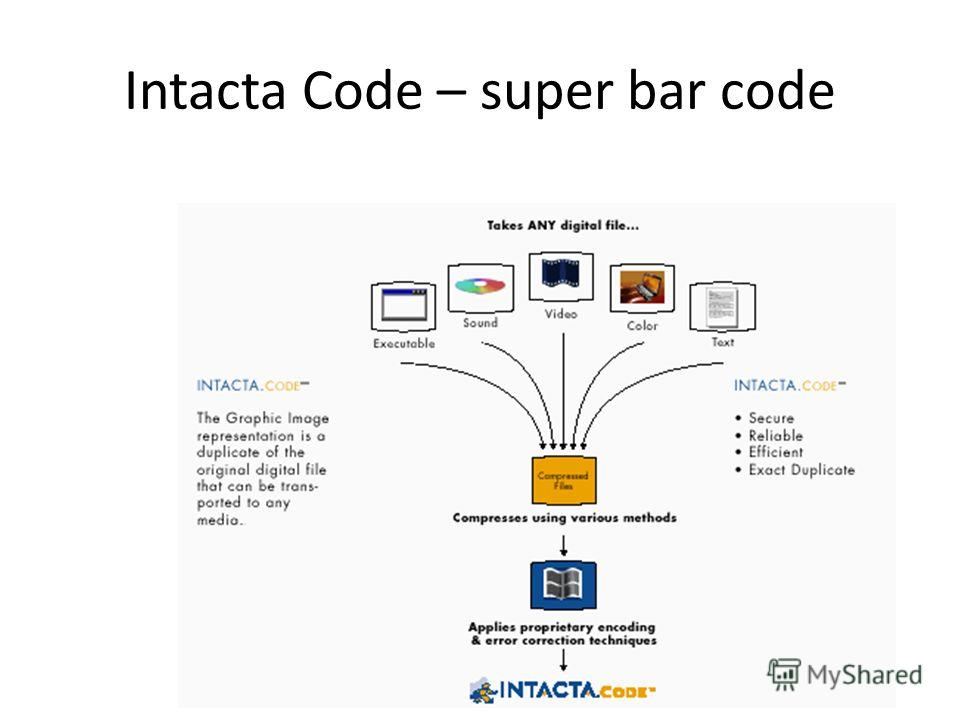 Intacta Code – super bar code