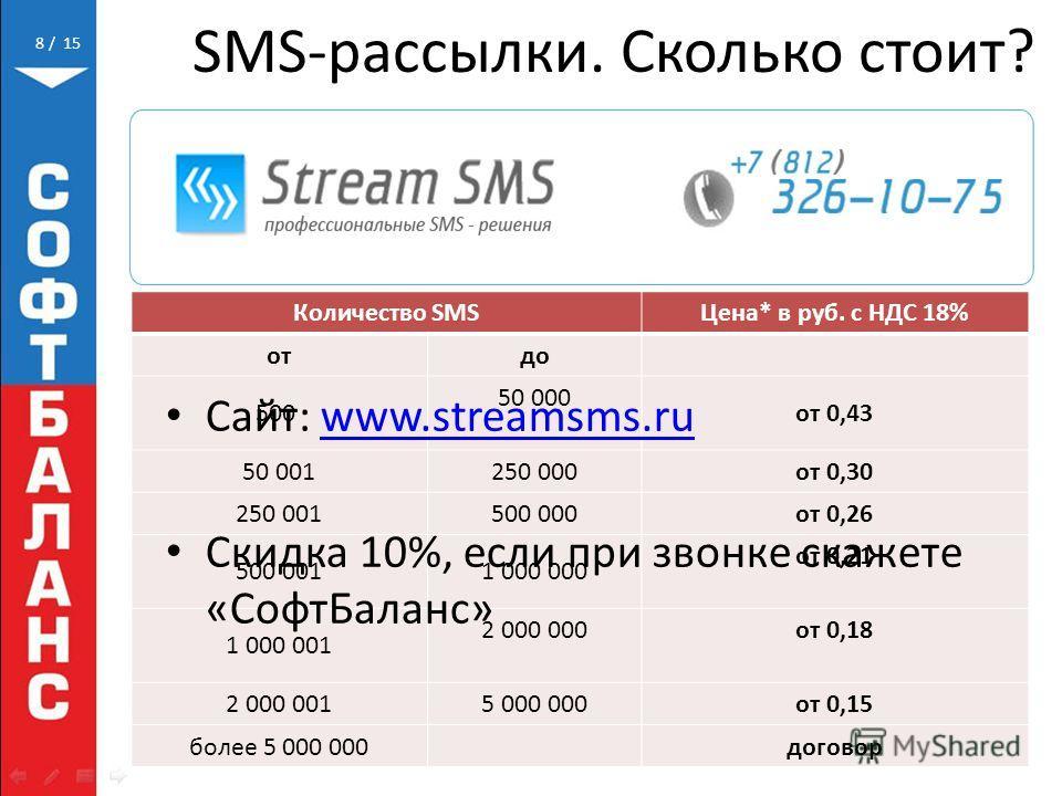 / 158 SMS-рассылки. Сколько стоит? Количество SMSЦена* в руб. с НДС 18% отдо 500 50 000 от 0,43 50 001250 000от 0,30 250 001500 000от 0,26 500 0011 000 000 от 0,21 1 000 001 2 000 000от 0,18 2 000 0015 000 000от 0,15 более 5 000 000договор Сайт: www.