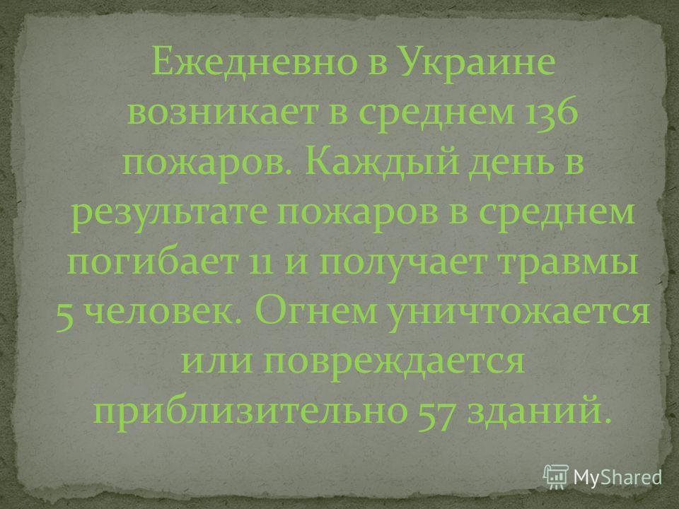 Ежедневно в Украине возникает в среднем 136 пожаров. Каждый день в результате пожаров в среднем погибает 11 и получает травмы 5 человек. Огнем уничтожается или повреждается приблизительно 57 зданий.