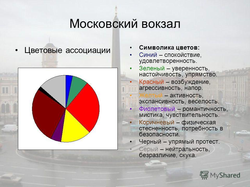 Московский вокзал Цветовые ассоциации Символика цветов: Синий – спокойствие, удовлетворенность. Зеленый – уверенность, настойчивость, упрямство. Красный – возбуждение, агрессивность, напор. Желтый – активность, экспансивность, веселость. Фиолетовый –