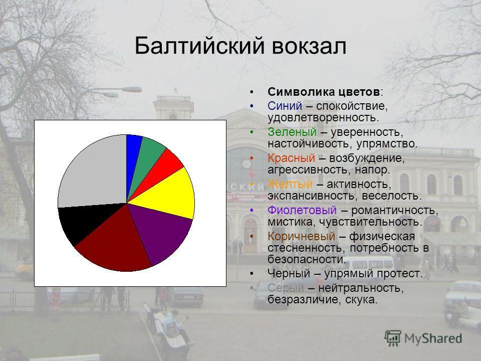 Балтийский вокзал Символика цветов: Синий – спокойствие, удовлетворенность. Зеленый – уверенность, настойчивость, упрямство. Красный – возбуждение, агрессивность, напор. Желтый – активность, экспансивность, веселость. Фиолетовый – романтичность, мист