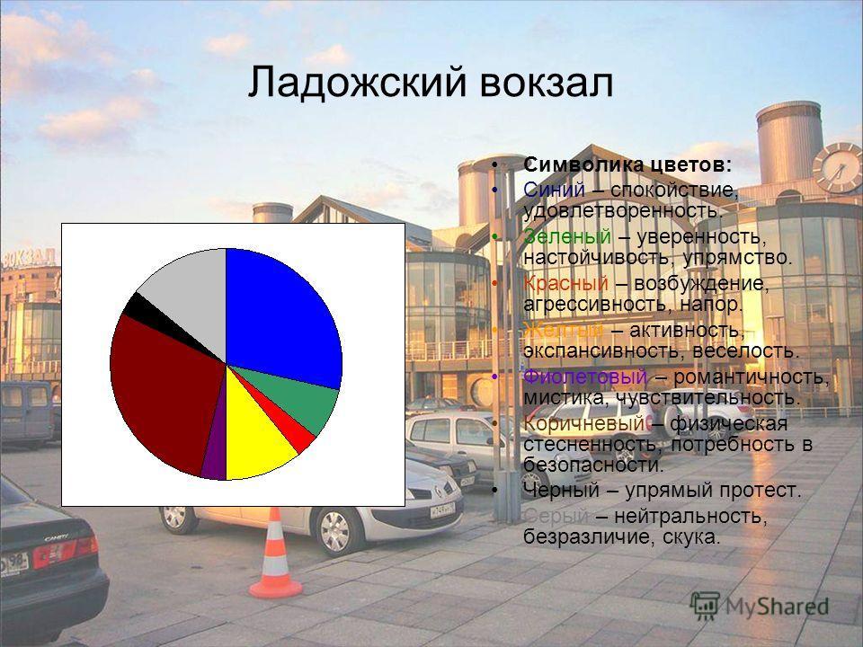 Ладожский вокзал Символика цветов: Синий – спокойствие, удовлетворенность. Зеленый – уверенность, настойчивость, упрямство. Красный – возбуждение, агрессивность, напор. Желтый – активность, экспансивность, веселость. Фиолетовый – романтичность, мисти
