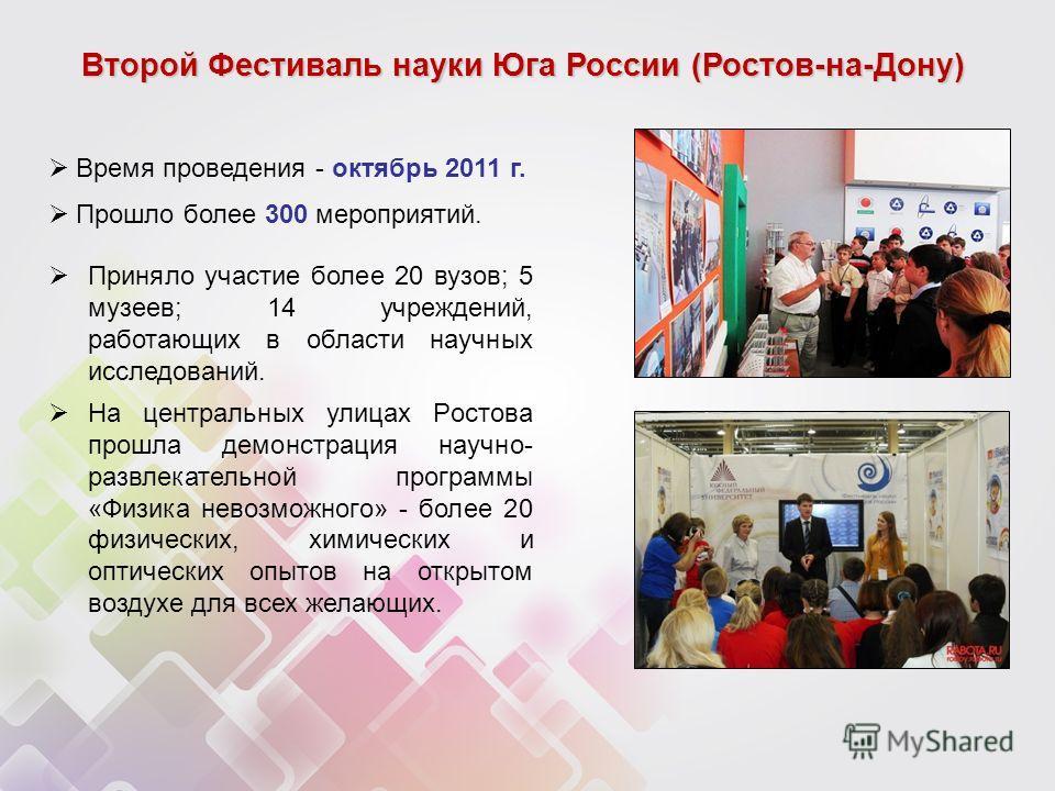 Приняло участие более 20 вузов; 5 музеев; 14 учреждений, работающих в области научных исследований. На центральных улицах Ростова прошла демонстрация научно- развлекательной программы «Физика невозможного» - более 20 физических, химических и оптическ