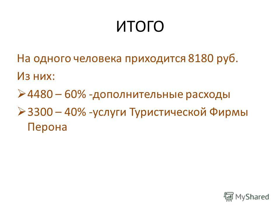 ИТОГО На одного человека приходится 8180 руб. Из них: 4480 – 60% -дополнительные расходы 3300 – 40% -услуги Туристической Фирмы Перона