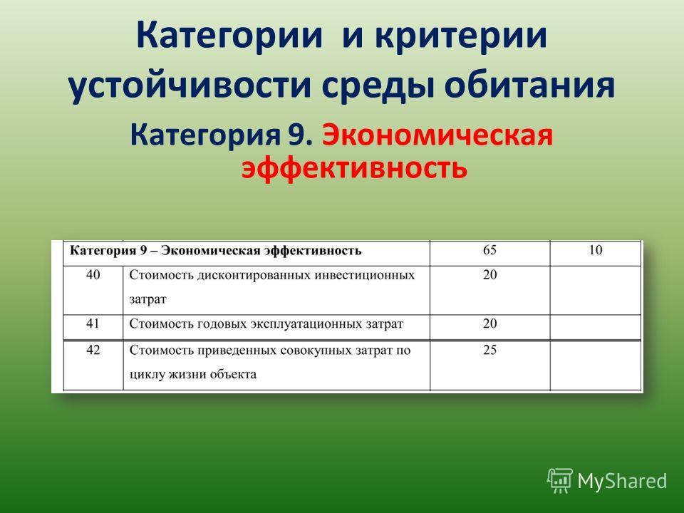 Категории и критерии устойчивости среды обитания Категория 9. Экономическая эффективность