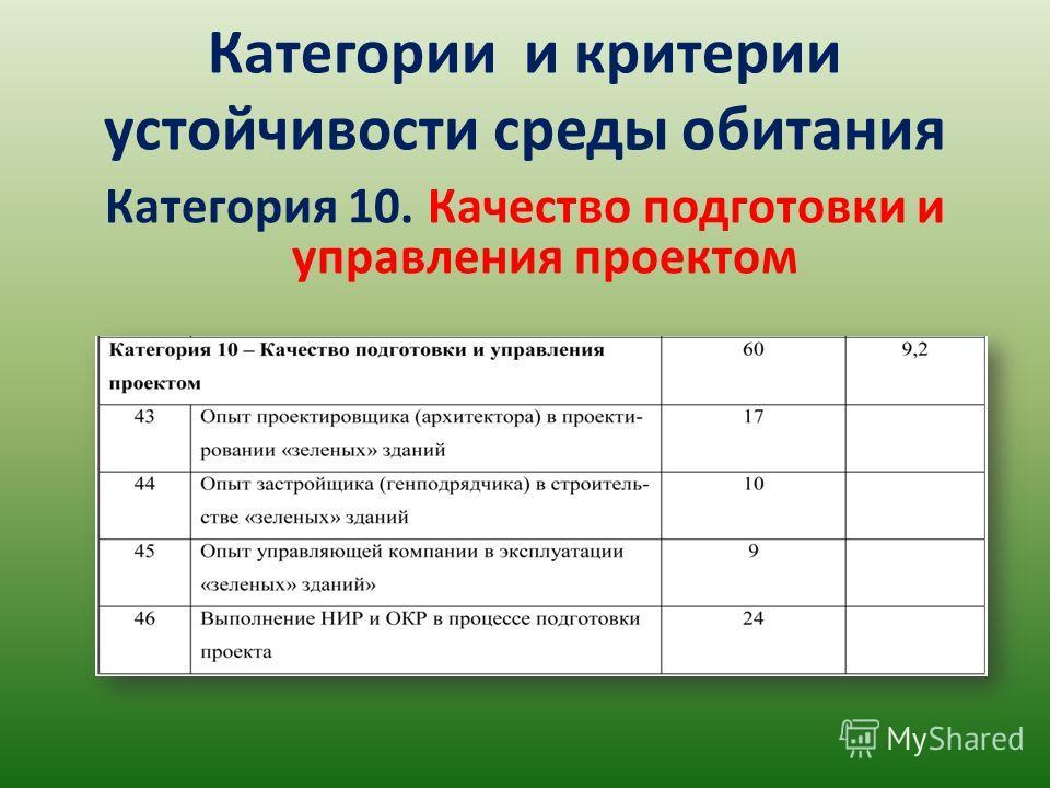 Категории и критерии устойчивости среды обитания Категория 10. Качество подготовки и управления проектом