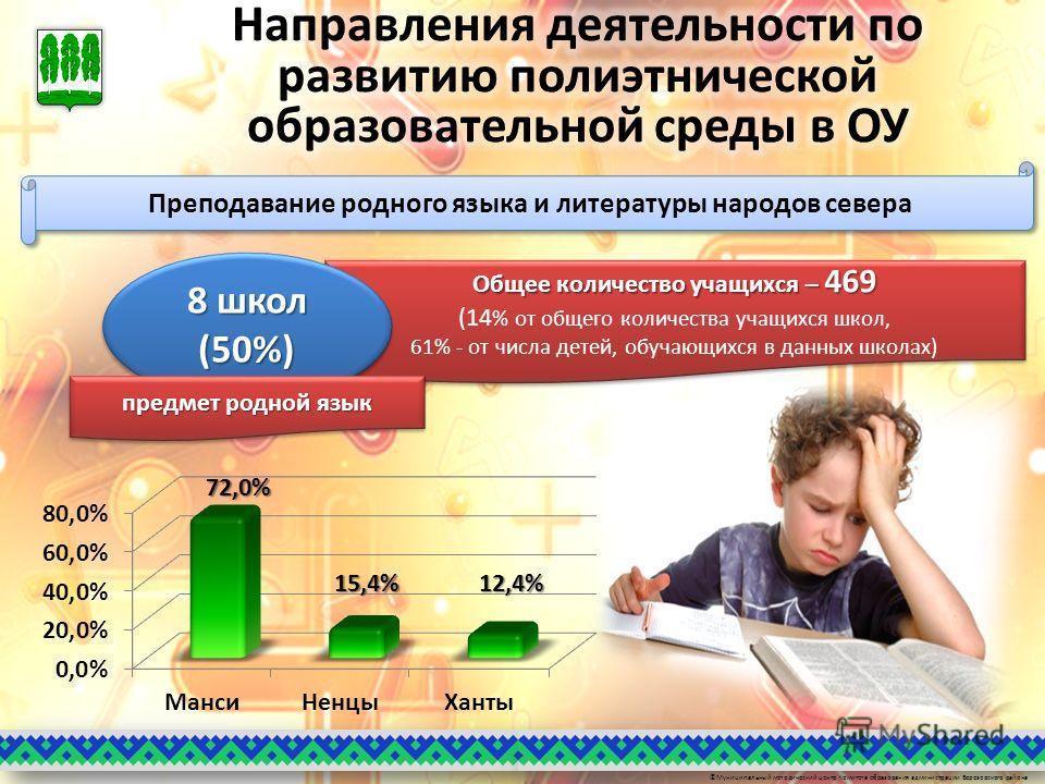 ©Муниципальный методический центр Комитета образования администрации Березовского района Преподавание родного языка и литературы народов севера Общее количество учащихся – 469 (14 % от общего количества учащихся школ, 61% - от числа детей, обучающихс