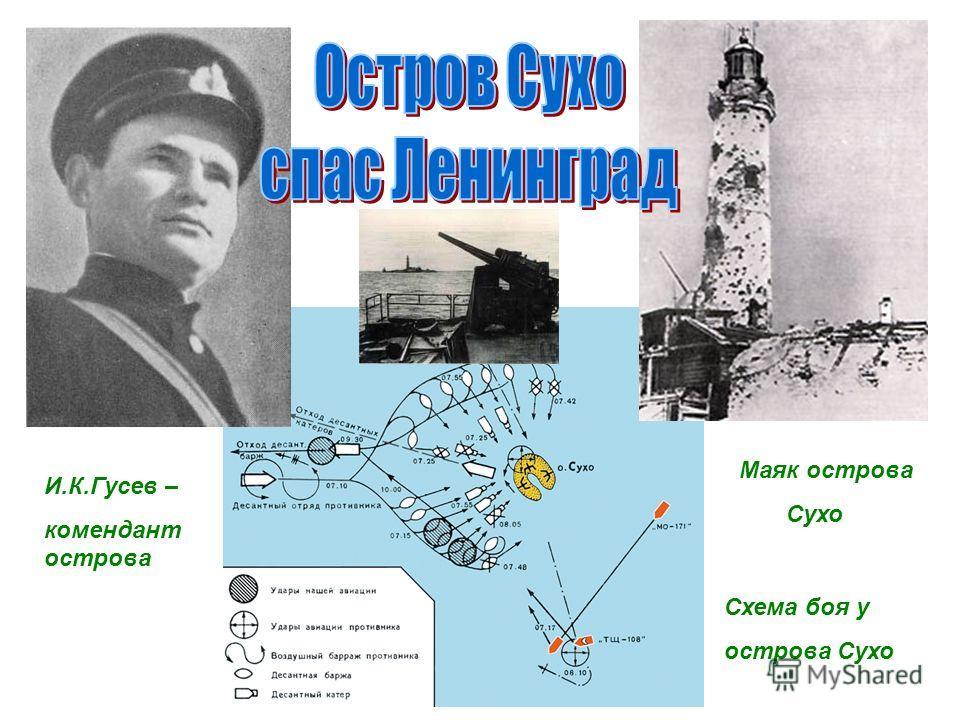 Бочкова И.А. И.К.Гусев – комендант острова Схема боя у острова Сухо Маяк острова Сухо