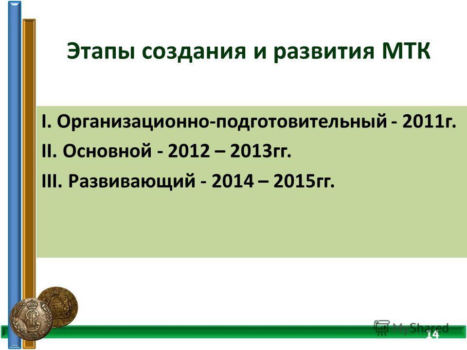 Этапы создания и развития МТК I. Организационно-подготовительный - 2011г. II. Основной - 2012 – 2013гг. III. Развивающий - 2014 – 2015гг. 14