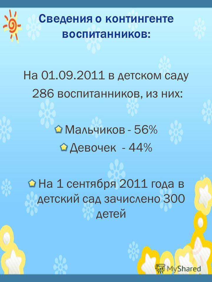 На 01.09.2011 в детском саду 286 воспитанников, из них: Мальчиков - 56% Девочек - 44% На 1 сентября 2011 года в детский сад зачислено 300 детей