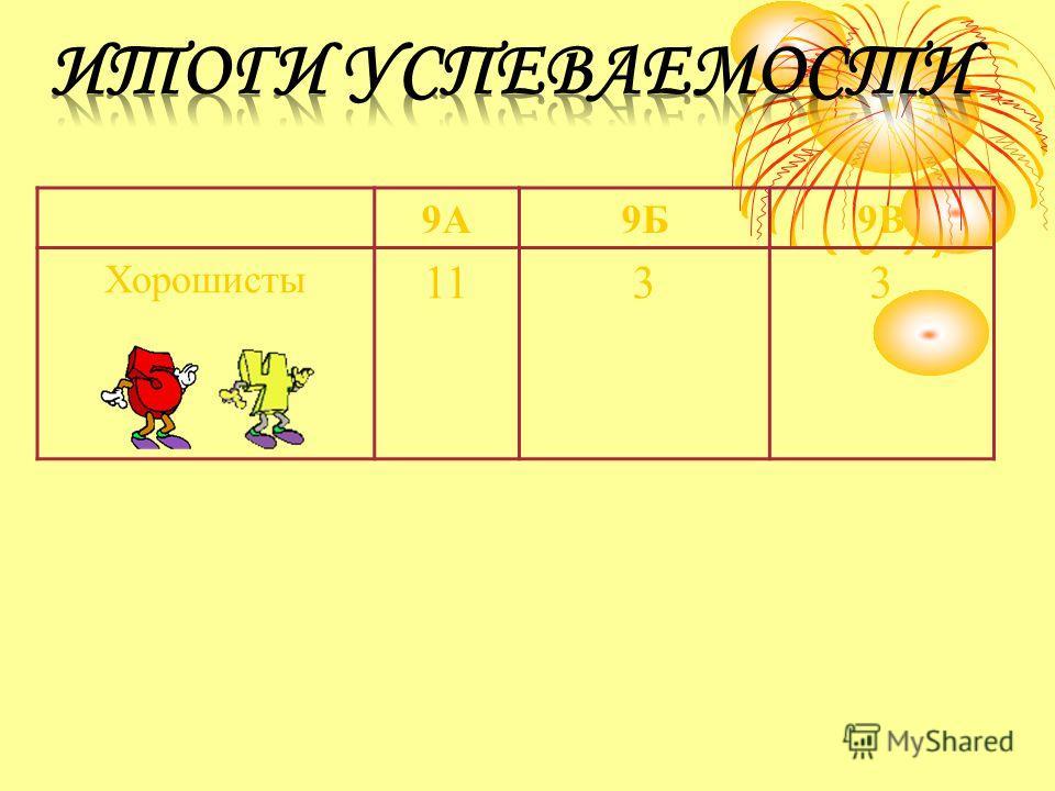 9А9Б9В Хорошисты 1133