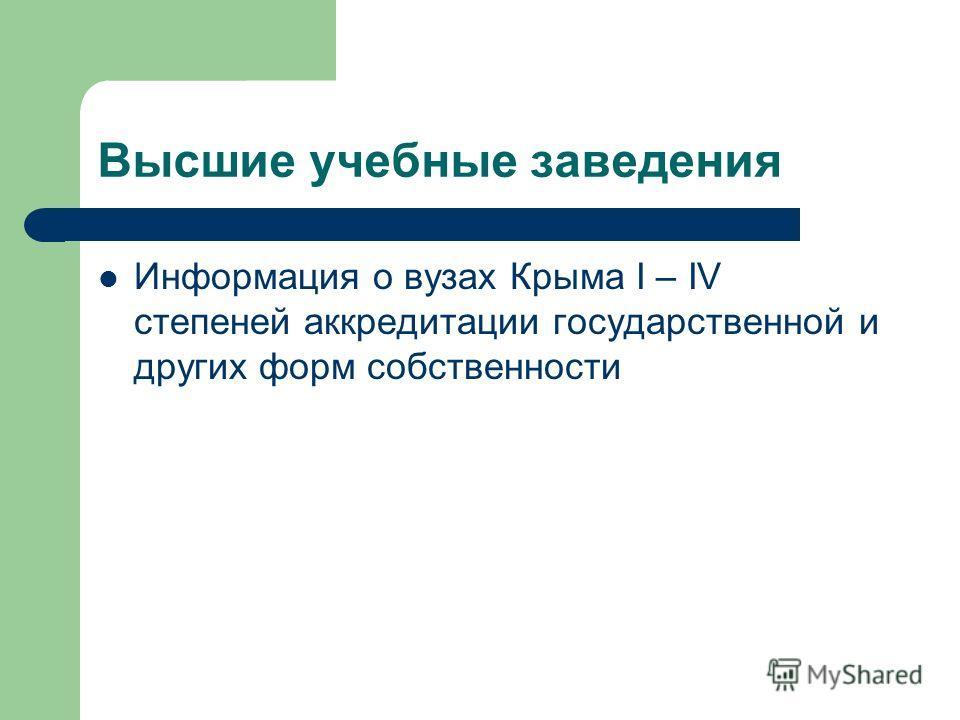 Высшие учебные заведения Информация о вузах Крыма I – IV степеней аккредитации государственной и других форм собственности