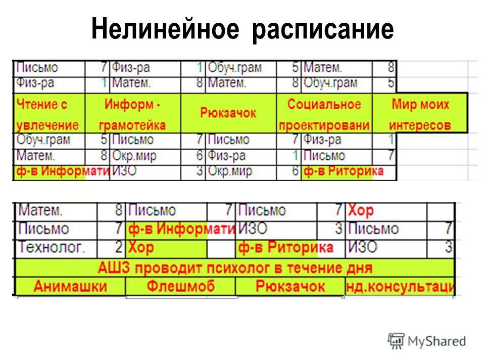 Нелинейное расписание