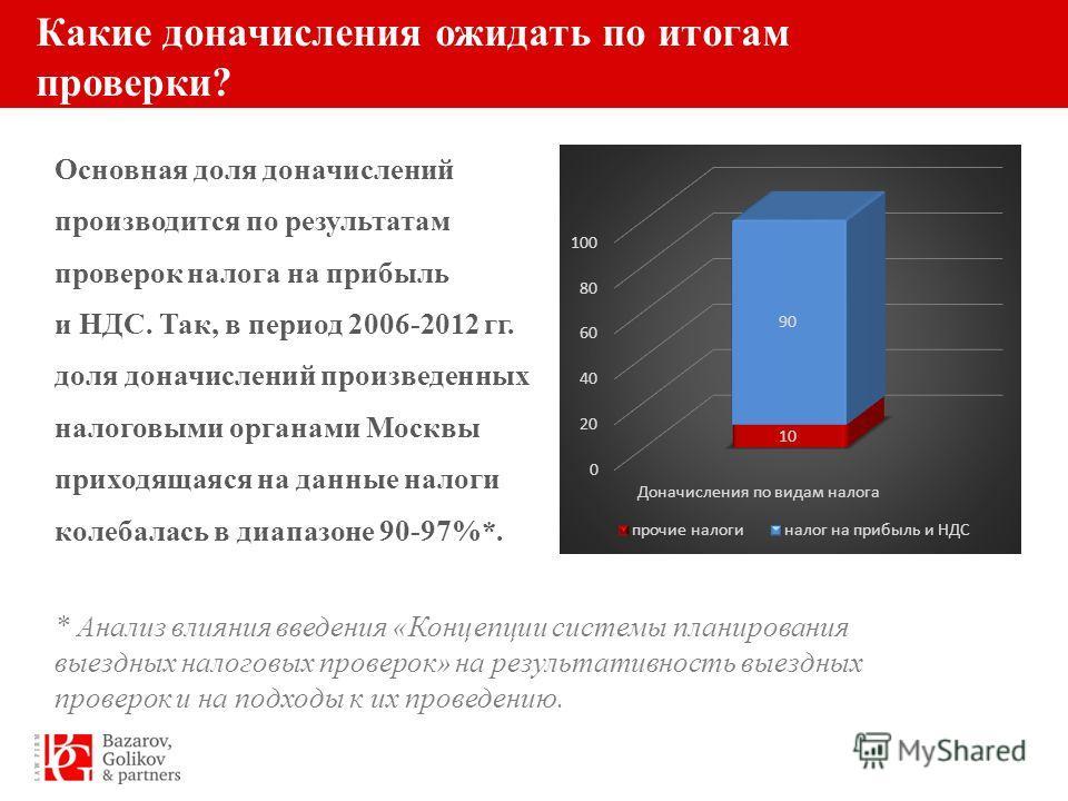 Какие доначисления ожидать по итогам проверки? Основная доля доначислений производится по результатам проверок налога на прибыль и НДС. Так, в период 2006-2012 гг. доля доначислений произведенных налоговыми органами Москвы приходящаяся на данные нало