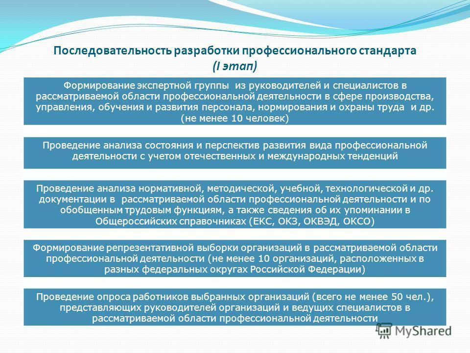 Последовательность разработки профессионального стандарта (I этап) Формирование экспертной группы из руководителей и специалистов в рассматриваемой области профессиональной деятельности в сфере производства, управления, обучения и развития персонала,
