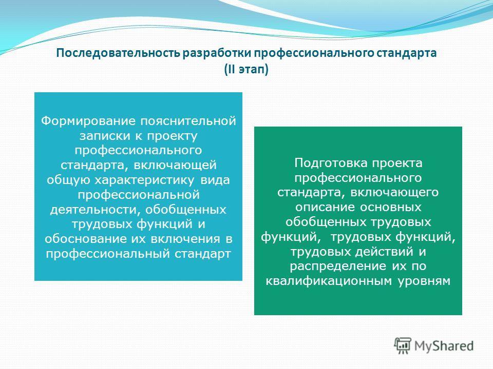 Последовательность разработки профессионального стандарта (II этап) Формирование пояснительной записки к проекту профессионального стандарта, включающей общую характеристику вида профессиональной деятельности, обобщенных трудовых функций и обосновани