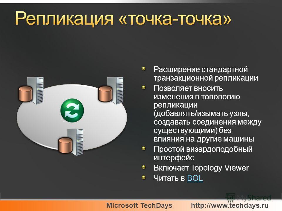 Microsoft TechDayshttp://www.techdays.ru Расширение стандартной транзакционной репликации Позволяет вносить изменения в топологию репликации (добавлять/изымать узлы, создавать соединения между существующими) без влияния на другие машины Простой визар