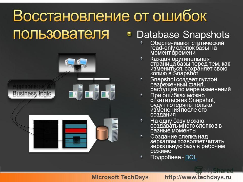 Microsoft TechDayshttp://www.techdays.ru Database Snapshots Обеспечивают статический read-only слепок базы на момент времени Каждая оригинальная страница базы перед тем, как измениться, сохраняет свою копию в Snapshot Snapshot создает пустой разрежен