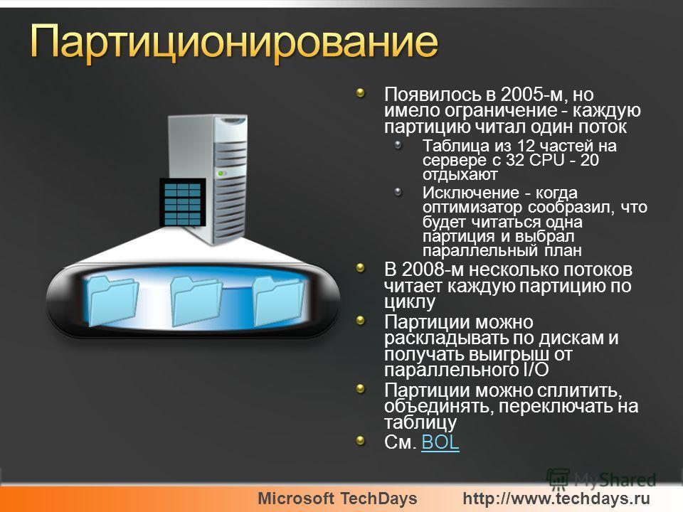 Появилось в 2005-м, но имело ограничение - каждую партицию читал один поток Таблица из 12 частей на сервере с 32 CPU - 20 отдыхают Исключение - когда оптимизатор сообразил, что будет читаться одна партиция и выбрал параллельный план В 2008-м нескольк