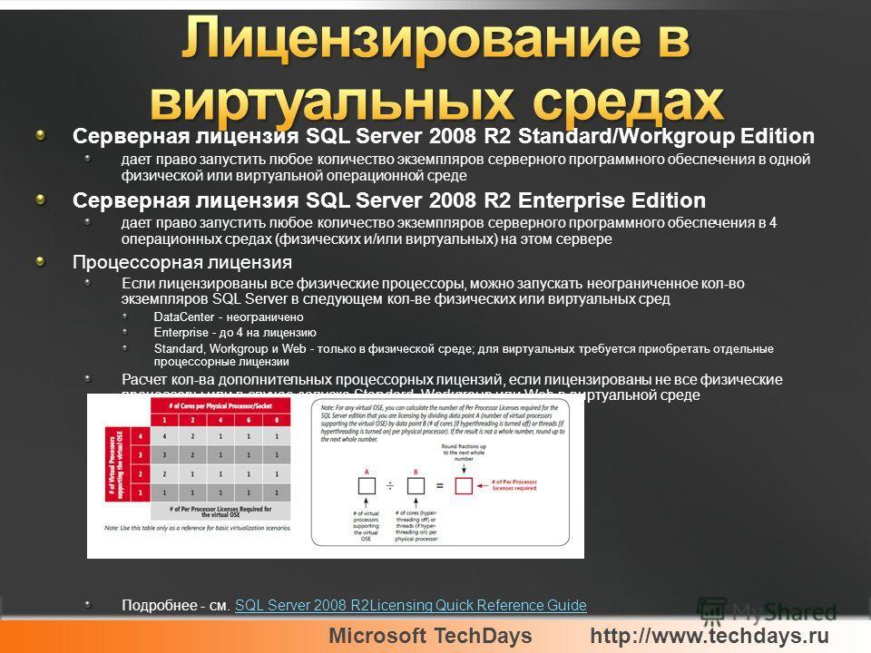 Microsoft TechDayshttp://www.techdays.ru Серверная лицензия SQL Server 2008 R2 Standard/Workgroup Edition дает право запустить любое количество экземпляров серверного программного обеспечения в одной физической или виртуальной операционной среде Серв