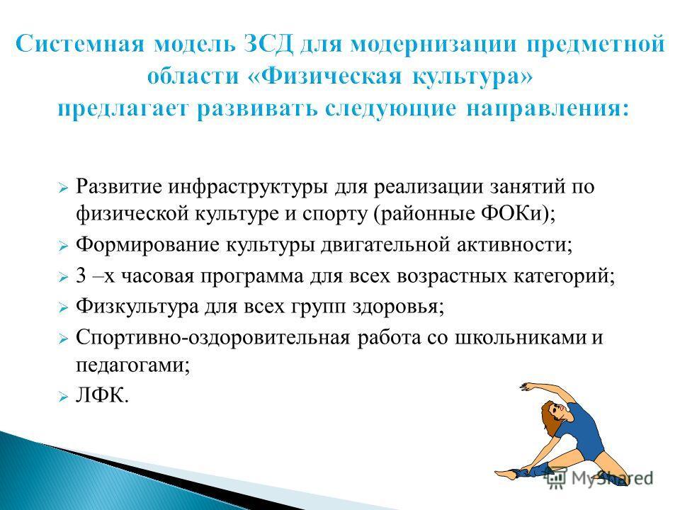 Развитие инфраструктуры для реализации занятий по физической культуре и спорту (районные ФОКи); Формирование культуры двигательной активности; 3 –х часовая программа для всех возрастных категорий; Физкультура для всех групп здоровья; Спортивно-оздоро