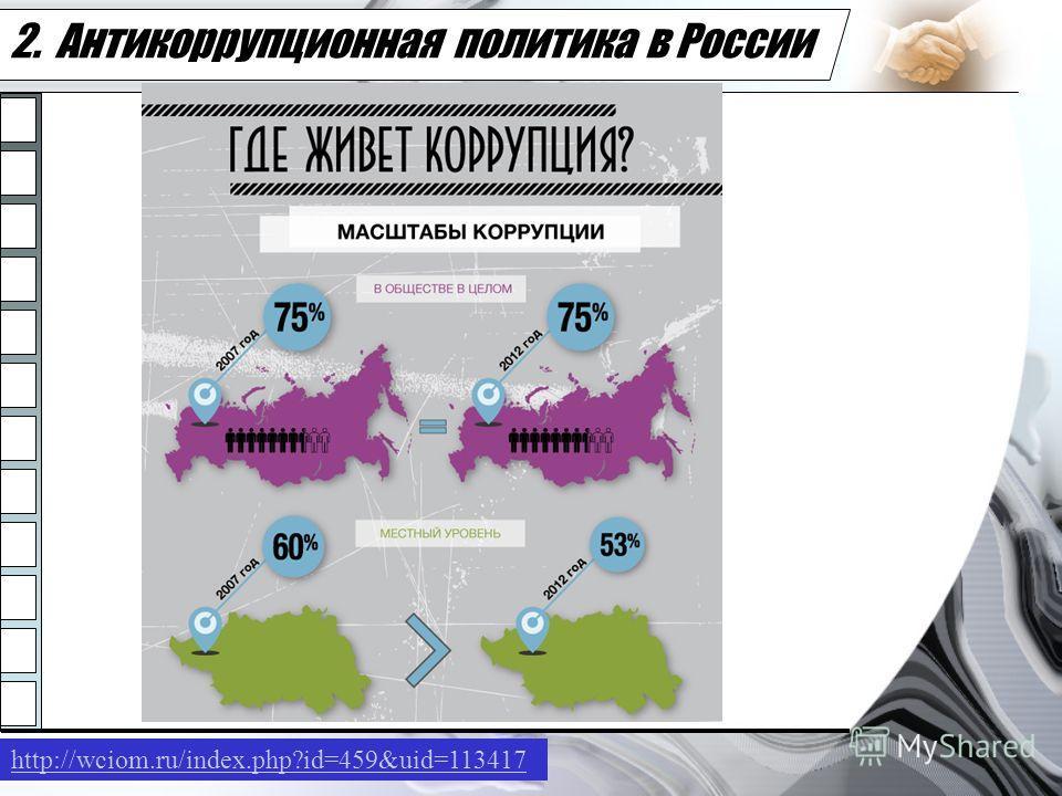 2. Антикоррупционная политика в России http://wciom.ru/index.php?id=459&uid=113417