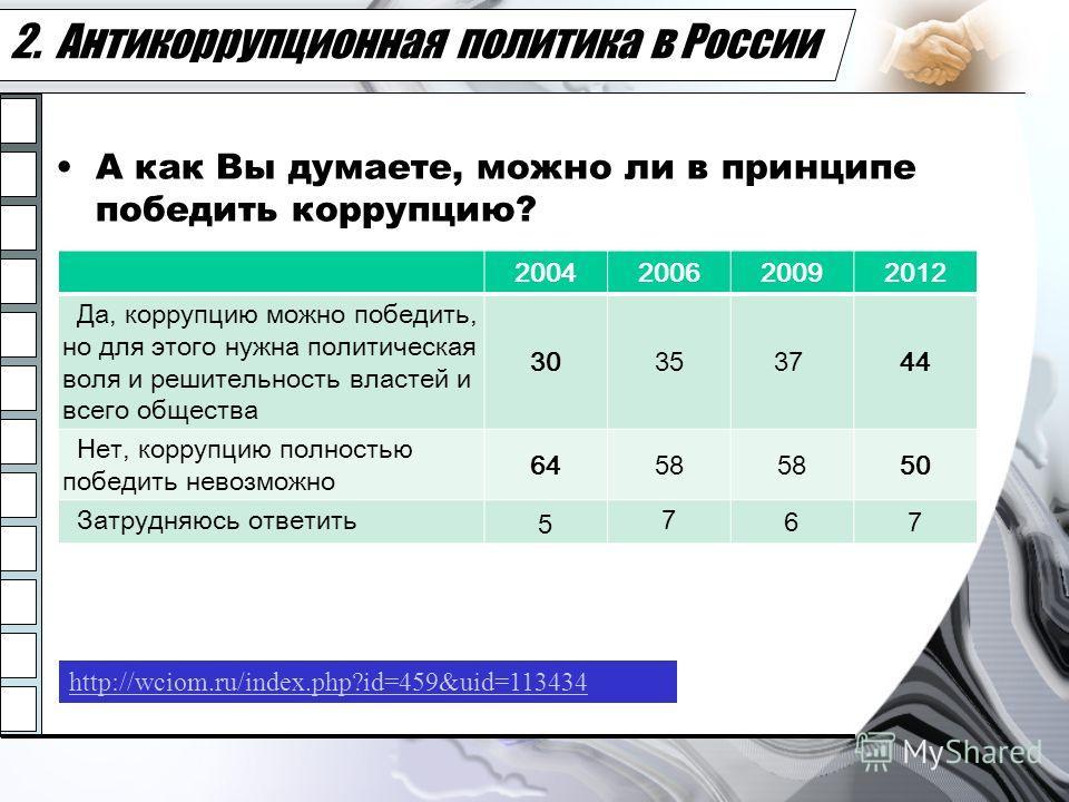 2. Антикоррупционная политика в России А как Вы думаете, можно ли в принципе победить коррупцию? 2004200620092012 Да, коррупцию можно победить, но для этого нужна политическая воля и решительность властей и всего общества 303537 44 Нет, коррупцию пол