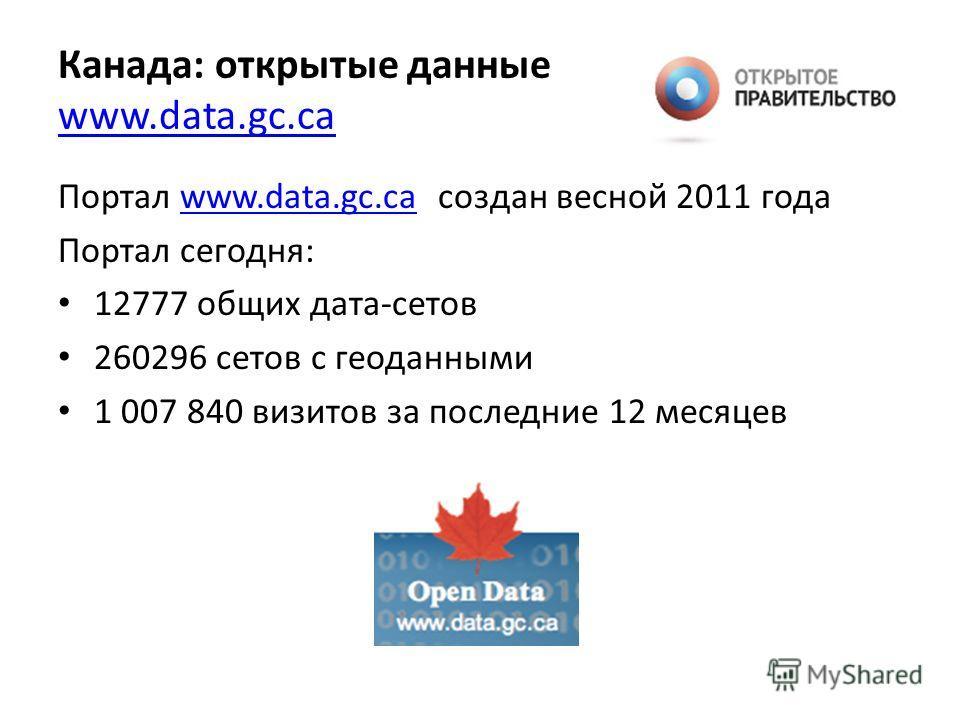 Канада: открытые данные www.data.gc.ca www.data.gc.ca Портал www.data.gc.ca создан весной 2011 годаwww.data.gc.ca Портал сегодня: 12777 общих дата-сетов 260296 сетов с геоданными 1 007 840 визитов за последние 12 месяцев