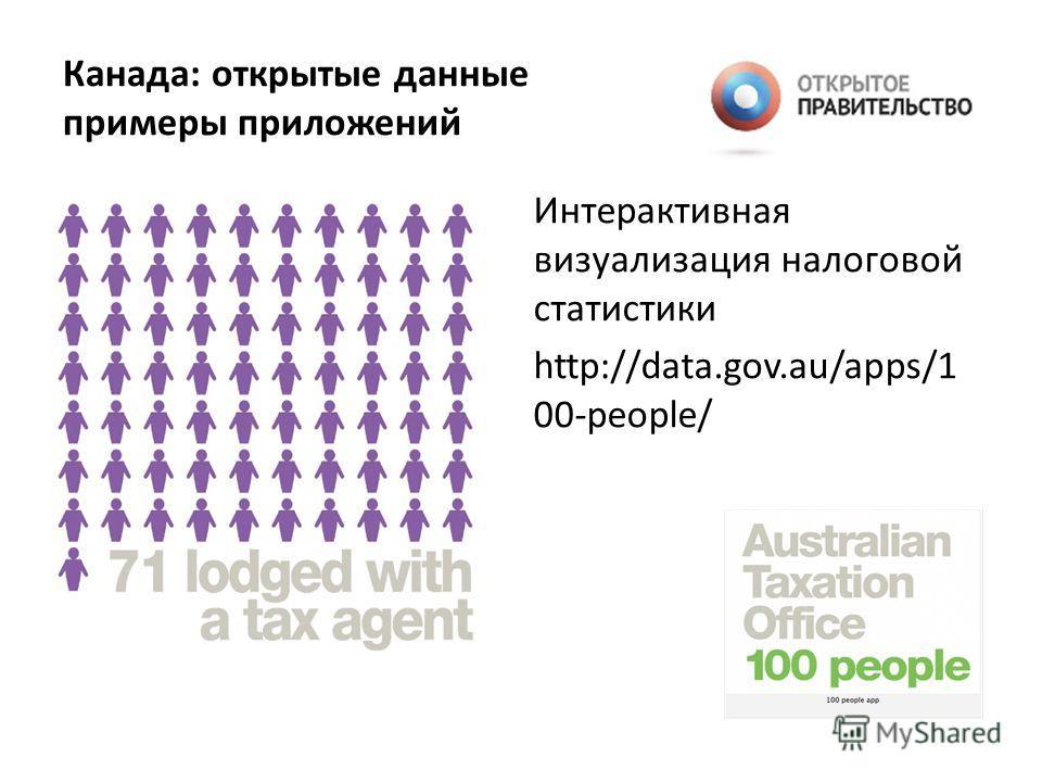 Канада: открытые данные примеры приложений Интерактивная визуализация налоговой статистики http://data.gov.au/apps/1 00-people/