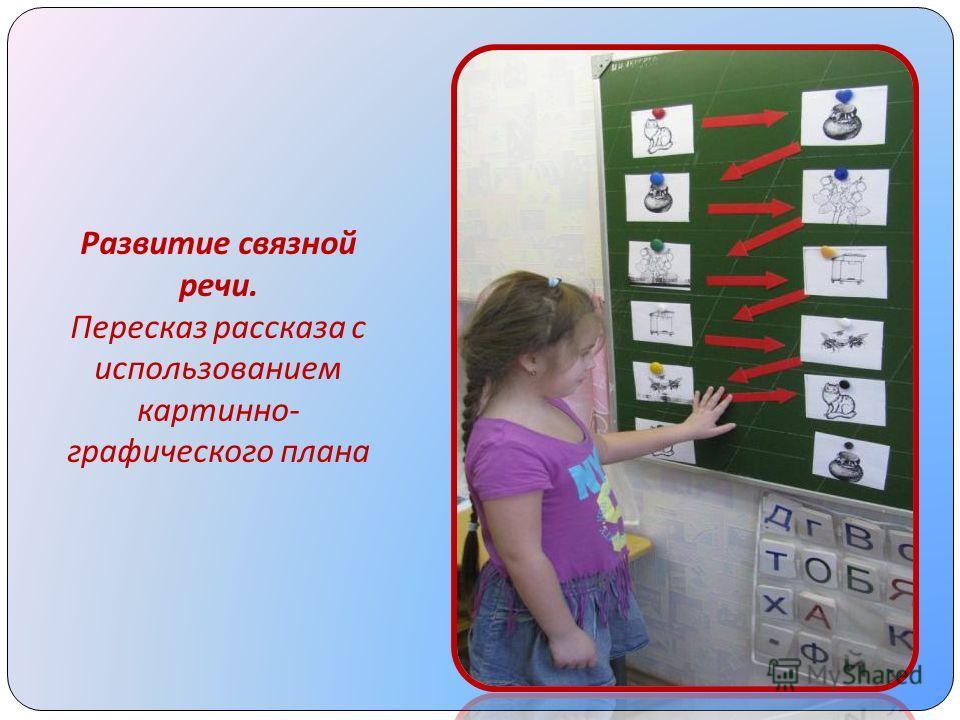 Развитие связной речи. Пересказ рассказа с использованием картинно - графического плана