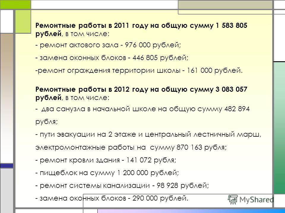 Ремонтные работы в 2011 году на общую сумму 1 583 805 рублей, в том числе: - ремонт актового зала - 976 000 рублей; - замена оконных блоков - 446 805 рублей; -ремонт ограждения территории школы - 161 000 рублей. Ремонтные работы в 2012 году на общую