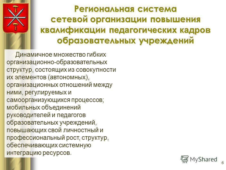 6 Региональная система сетевой организации повышения квалификации педагогических кадров образовательных учреждений Динамичное множество гибких организационно-образовательных структур, состоящих из совокупности их элементов (автономных), организационн