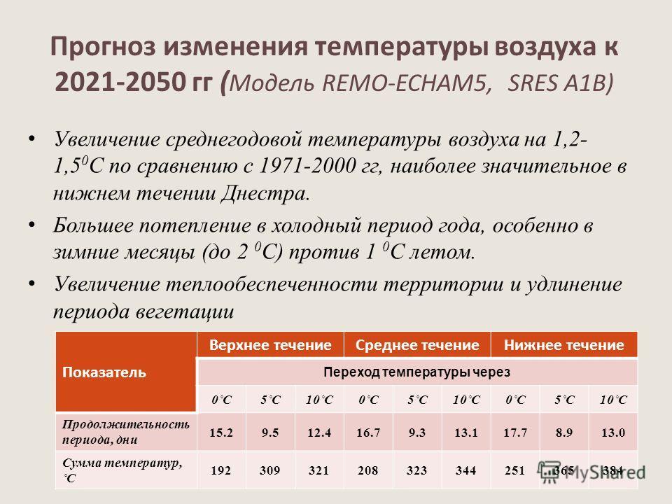 Прогноз изменения температуры воздуха к 2021-2050 гг ( Модель REMO-ЕСНАМ5, SRES А1В) Увеличение среднегодовой температуры воздуха на 1,2- 1,5 0 С по сравнению с 1971-2000 гг, наиболее значительное в нижнем течении Днестра. Большее потепление в холодн