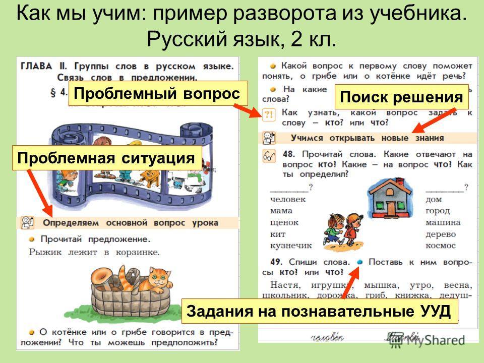 Как мы учим: пример разворота из учебника. Русский язык, 2 кл. Проблемная ситуация Проблемный вопрос Задания на познавательные УУД Поиск решения