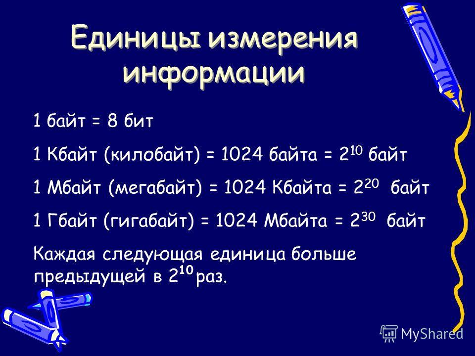 Единицы измерения информации 1 байт = 8 бит 1 Кбайт (килобайт) = 1024 байта = 2 10 байт 1 Мбайт (мегабайт) = 1024 Кбайта = 2 20 байт 1 Гбайт (гигабайт) = 1024 Мбайта = 2 30 байт Каждая следующая единица больше предыдущей в 2 раз. 10