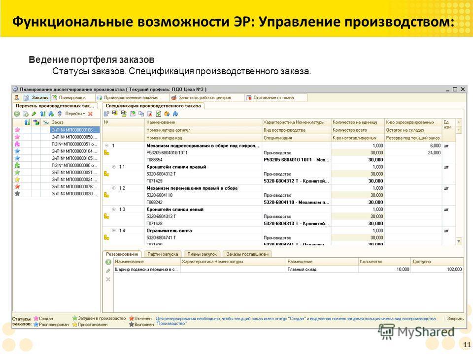 Функциональные возможности ЭР: Управление производством: 11 Ведение портфеля заказов Статусы заказов. Спецификация производственного заказа.