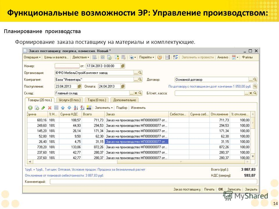 Функциональные возможности ЭР: Управление производством: 14 Планирование производства Формирование заказа поставщику на материалы и комплектующие.