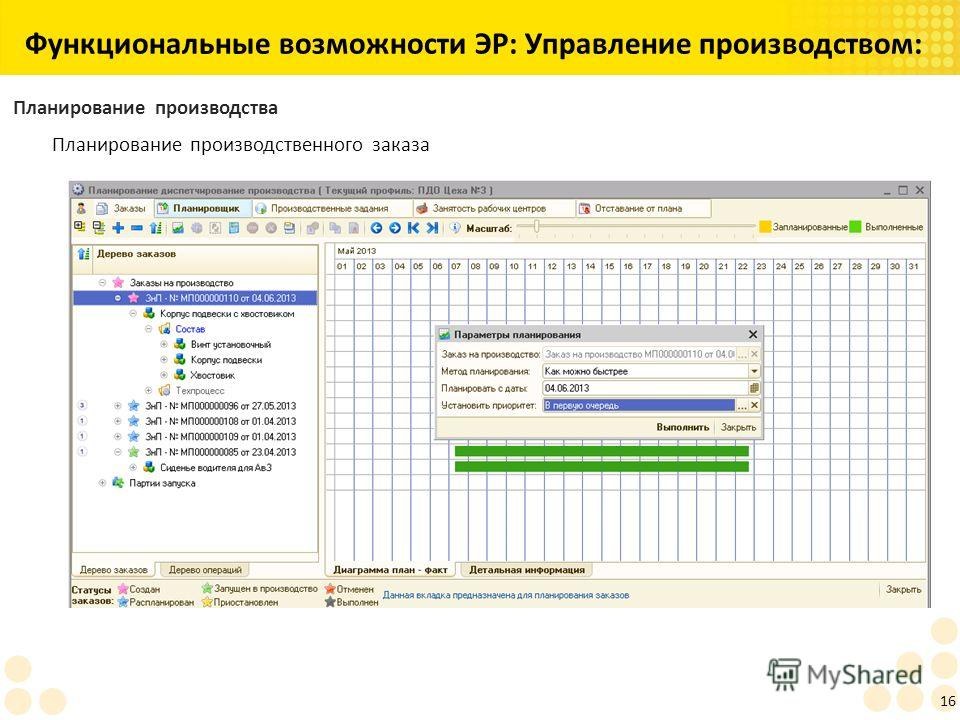 Функциональные возможности ЭР: Управление производством: 16 Планирование производства Планирование производственного заказа