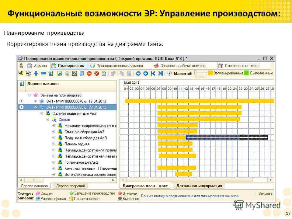 Функциональные возможности ЭР: Управление производством: 17 Планирование производства Корректировка плана производства на диаграмме Ганта.