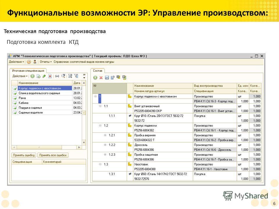 Функциональные возможности ЭР: Управление производством: 6 Техническая подготовка производства Подготовка комплекта КТД