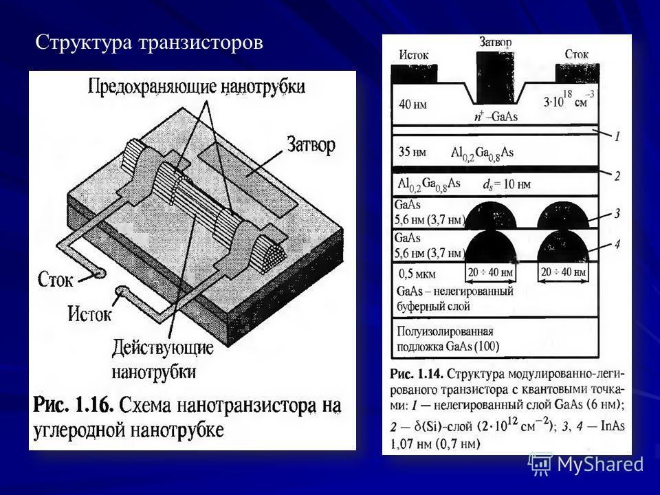 Структура транзисторов