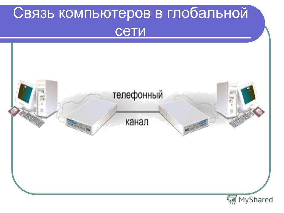 Связь компьютеров в глобальной сети