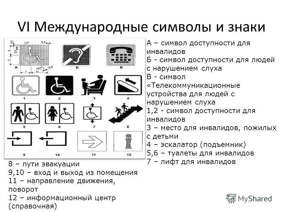 VI Международные символы и знаки А – символ доступности для инвалидов Б - символ доступности для людей с нарушением слуха В - символ «Телекоммуникационные устройства для людей с нарушением слуха 1,2 - символ доступности для инвалидов 3 – место для ин