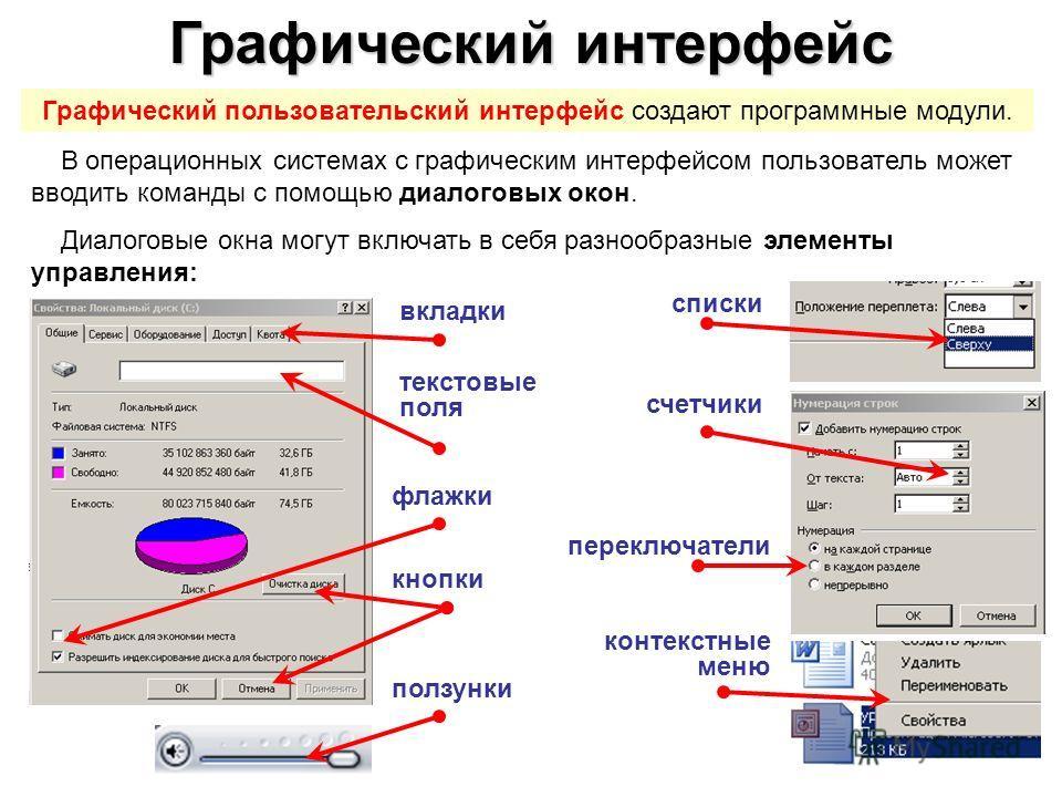 Графический интерфейс Графический пользовательский интерфейс создают программные модули. В операционных системах с графическим интерфейсом пользователь может вводить команды с помощью диалоговых окон. Диалоговые окна могут включать в себя разнообразн