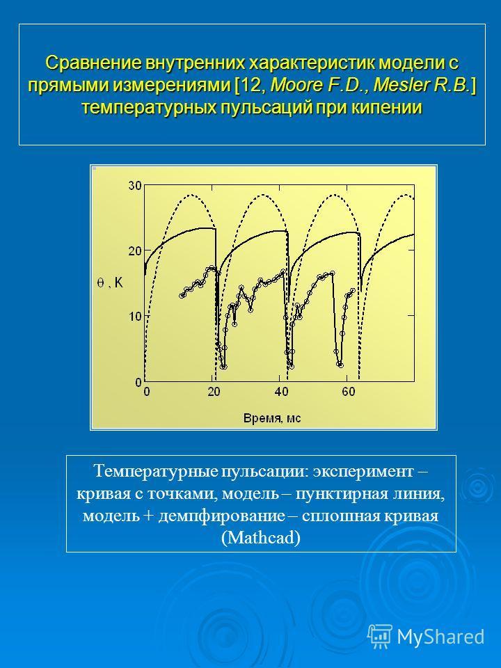 Сравнение внутренних характеристик модели с прямыми измерениями [12, Moore F.D., Mesler R.B.] температурных пульсаций при кипении Температурные пульсации: эксперимент – кривая с точками, модель – пунктирная линия, модель + демпфирование – сплошная кр