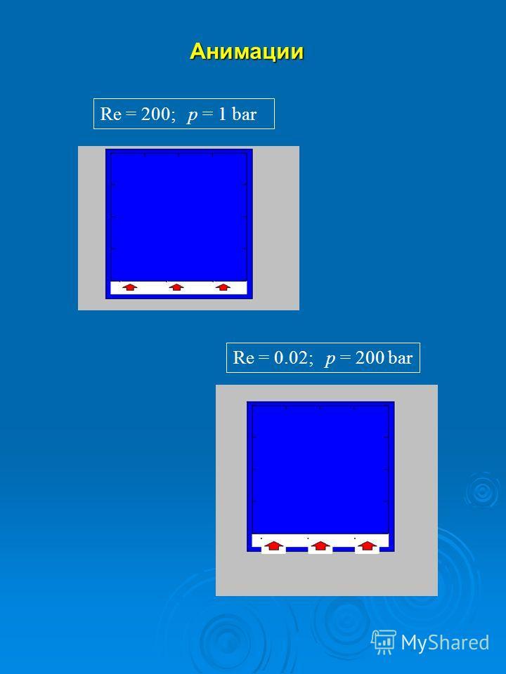 Анимации Re = 200; p = 1 bar Re = 0.02; p = 200 bar