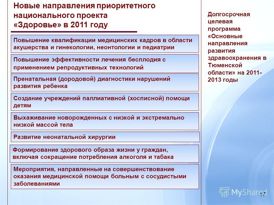 - - - Новые направления приоритетного национального проекта «Здоровье» в 2011 году Долгосрочная целевая программа «Основные направления развития здравоохранения в Тюменской области» на 2011- 2013 годы Повышение квалификации медицинских кадров в облас