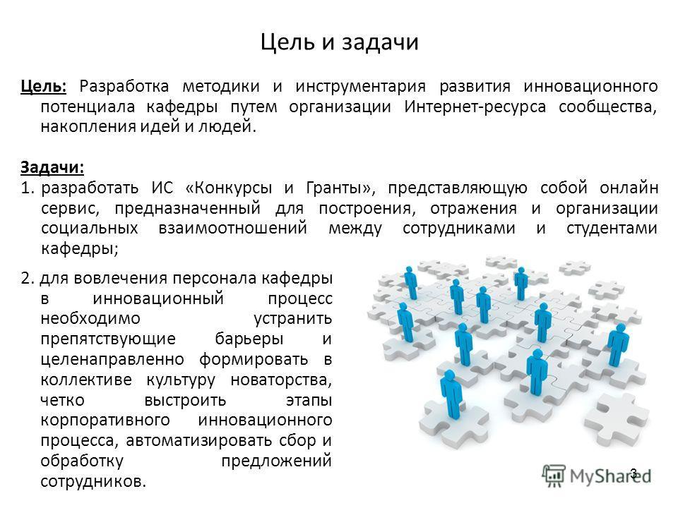 Цель и задачи 3 Цель: Разработка методики и инструментария развития инновационного потенциала кафедры путем организации Интернет-ресурса сообщества, накопления идей и людей. Задачи: 1.разработать ИС «Конкурсы и Гранты», представляющую собой онлайн се