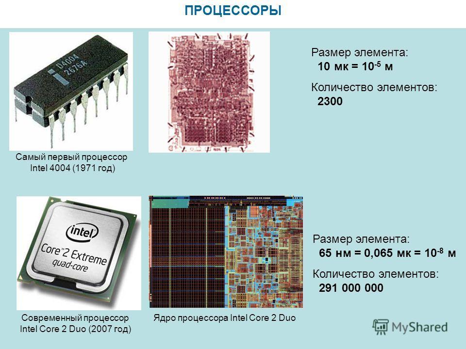 ПРОЦЕССОРЫ Самый первый процессор Intel 4004 (1971 год) Размер элемента: 10 мк = 10 -5 м Количество элементов: 2300 Размер элемента: 65 нм = 0,065 мк = 10 -8 м Количество элементов: 291 000 000 Современный процессор Intel Core 2 Duo (2007 год) Ядро п